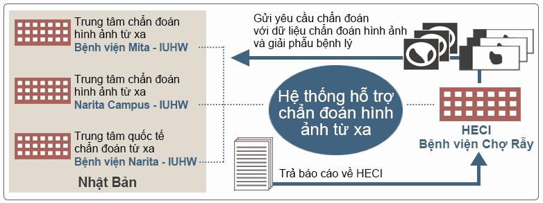 遠隔画像診断システム_越 (1)